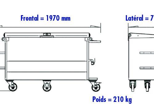 schema-chariot-abaques